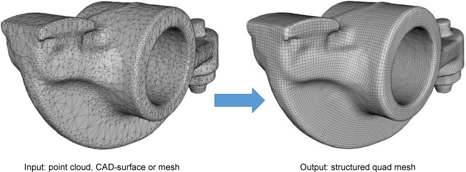 Meshing from unstructured triangles to quads